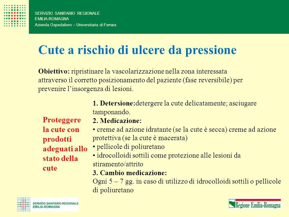 SERVIZIO SANITARIO REGIONALE EMILIA-ROMAGNA Azienda Ospedaliero – Universitaria di Ferrara Cute a rischio di ulcere da pressione Obiettivo: ripristina