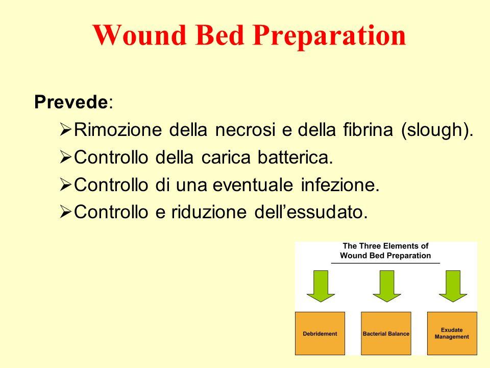 Wound Bed Preparation Prevede: Rimozione della necrosi e della fibrina (slough). Controllo della carica batterica. Controllo di una eventuale infezion