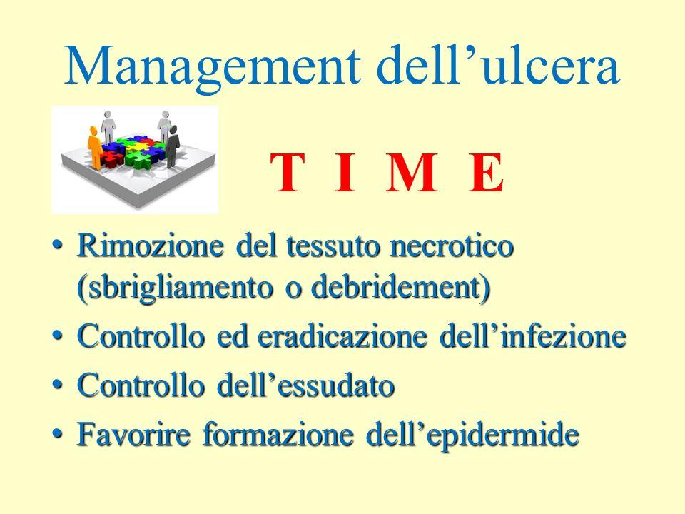 Management dellulcera T I M E Rimozione del tessuto necrotico (sbrigliamento o debridement) Rimozione del tessuto necrotico (sbrigliamento o debrideme