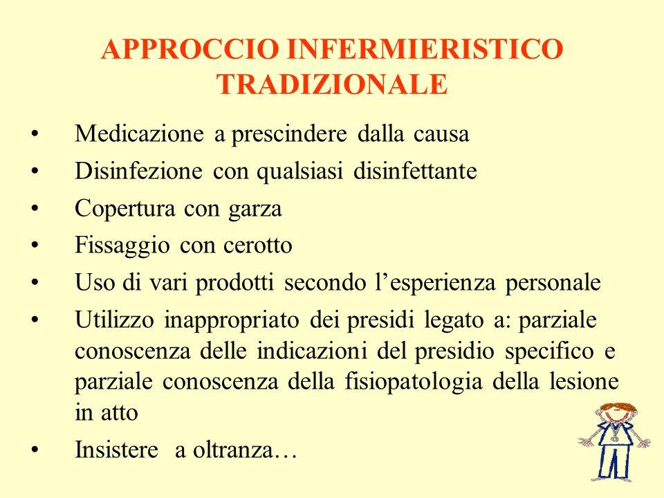 APPROCCIO INFERMIERISTICO TRADIZIONALE Medicazione a prescindere dalla causa Disinfezione con qualsiasi disinfettante Copertura con garza Fissaggio co
