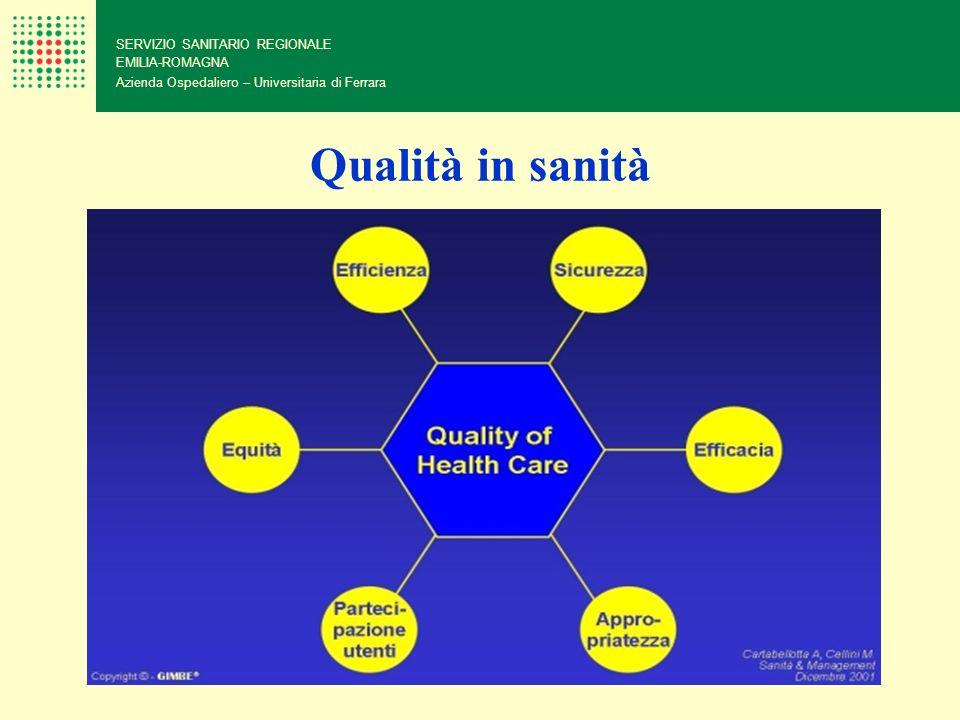 Qualità in sanità SERVIZIO SANITARIO REGIONALE EMILIA-ROMAGNA Azienda Ospedaliero – Universitaria di Ferrara