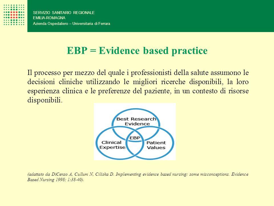 EBP = Evidence based practice Il processo per mezzo del quale i professionisti della salute assumono le decisioni cliniche utilizzando le migliori ric