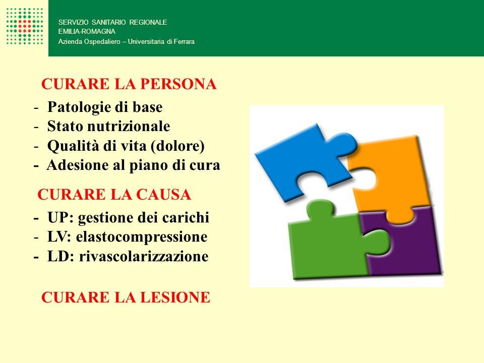 SERVIZIO SANITARIO REGIONALE EMILIA-ROMAGNA Azienda Ospedaliero – Universitaria di Ferrara CURARE LA PERSONA - Patologie di base - Stato nutrizionale