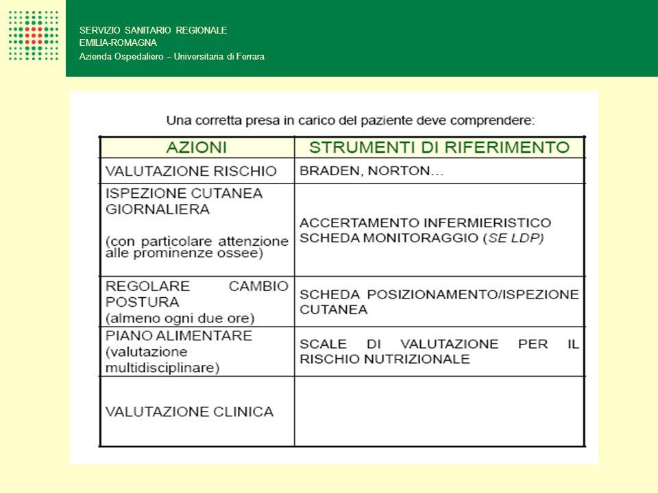 SERVIZIO SANITARIO REGIONALE EMILIA-ROMAGNA Azienda Ospedaliero – Universitaria di Ferrara