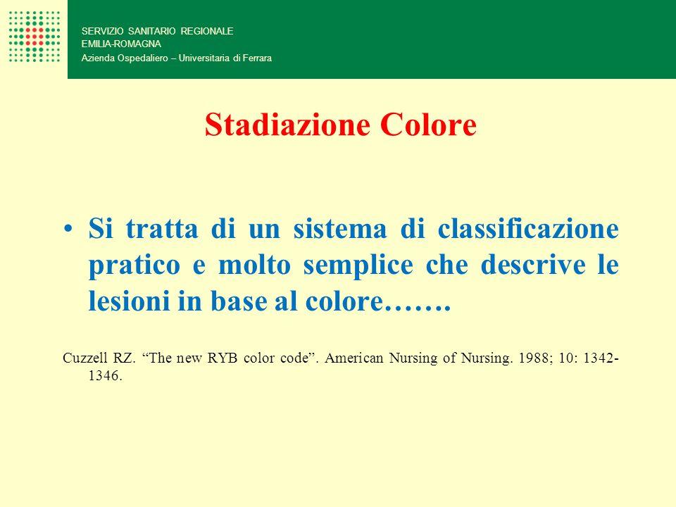 Stadiazione Colore SERVIZIO SANITARIO REGIONALE EMILIA-ROMAGNA Azienda Ospedaliero – Universitaria di Ferrara Si tratta di un sistema di classificazio