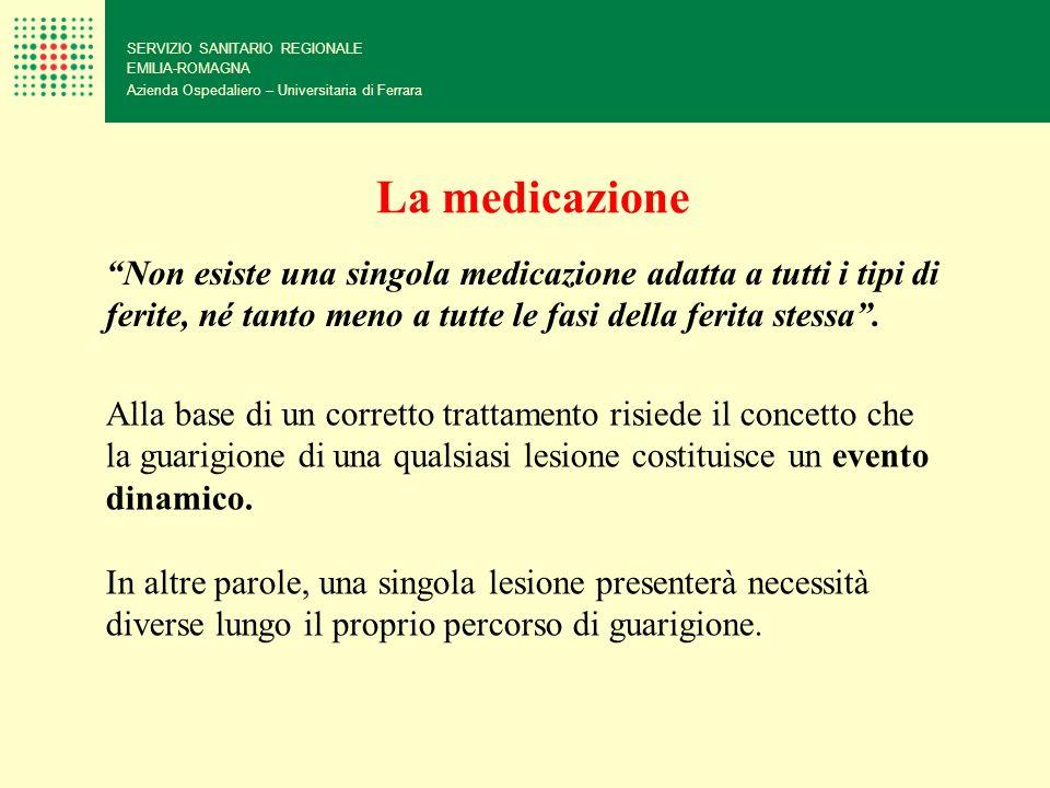SERVIZIO SANITARIO REGIONALE EMILIA-ROMAGNA Azienda Ospedaliero – Universitaria di Ferrara La medicazione Non esiste una singola medicazione adatta a
