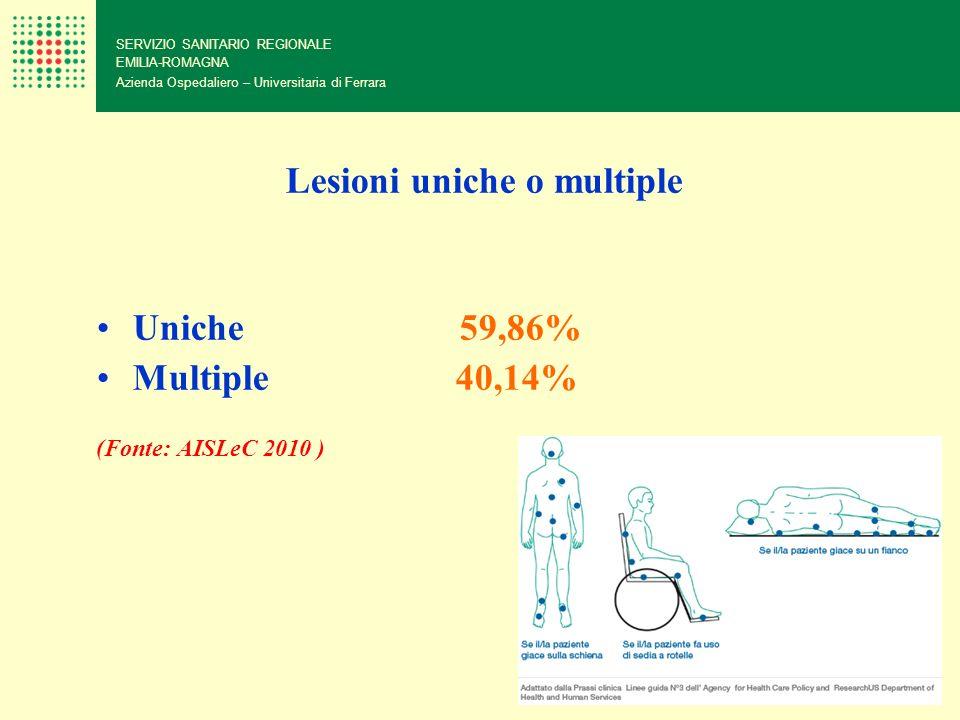 Lesioni uniche o multiple Uniche 59,86% Multiple 40,14% (Fonte: AISLeC 2010 ) SERVIZIO SANITARIO REGIONALE EMILIA-ROMAGNA Azienda Ospedaliero – Univer