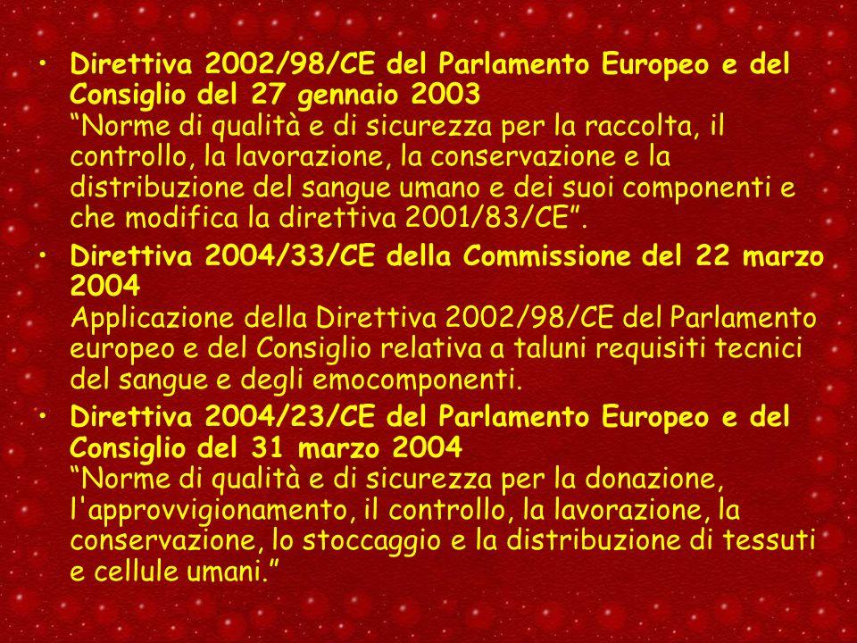 Direttiva 2002/98/CE del Parlamento Europeo e del Consiglio del 27 gennaio 2003 Norme di qualità e di sicurezza per la raccolta, il controllo, la lavo