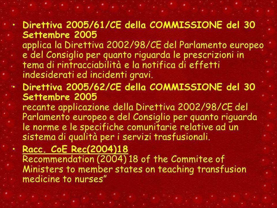Direttiva 2005/61/CE della COMMISSIONE del 30 Settembre 2005 applica la Direttiva 2002/98/CE del Parlamento europeo e del Consiglio per quanto riguard
