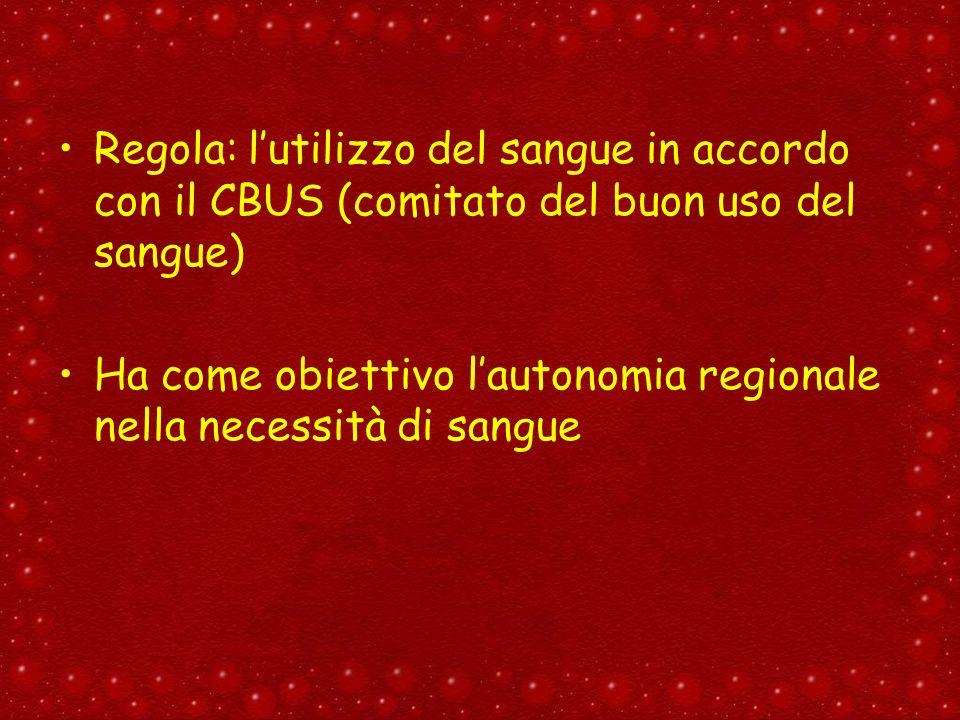 Regola: lutilizzo del sangue in accordo con il CBUS (comitato del buon uso del sangue) Ha come obiettivo lautonomia regionale nella necessità di sangu