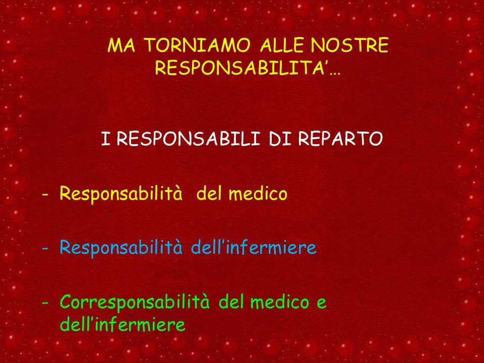 MA TORNIAMO ALLE NOSTRE RESPONSABILITA… I RESPONSABILI DI REPARTO -Responsabilità del medico -Responsabilità dellinfermiere -Corresponsabilità del med