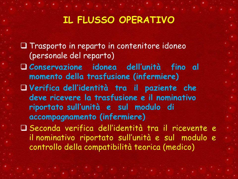 IL FLUSSO OPERATIVO Trasporto in reparto in contenitore idoneo (personale del reparto) Conservazione idonea dellunità fino al momento della trasfusion