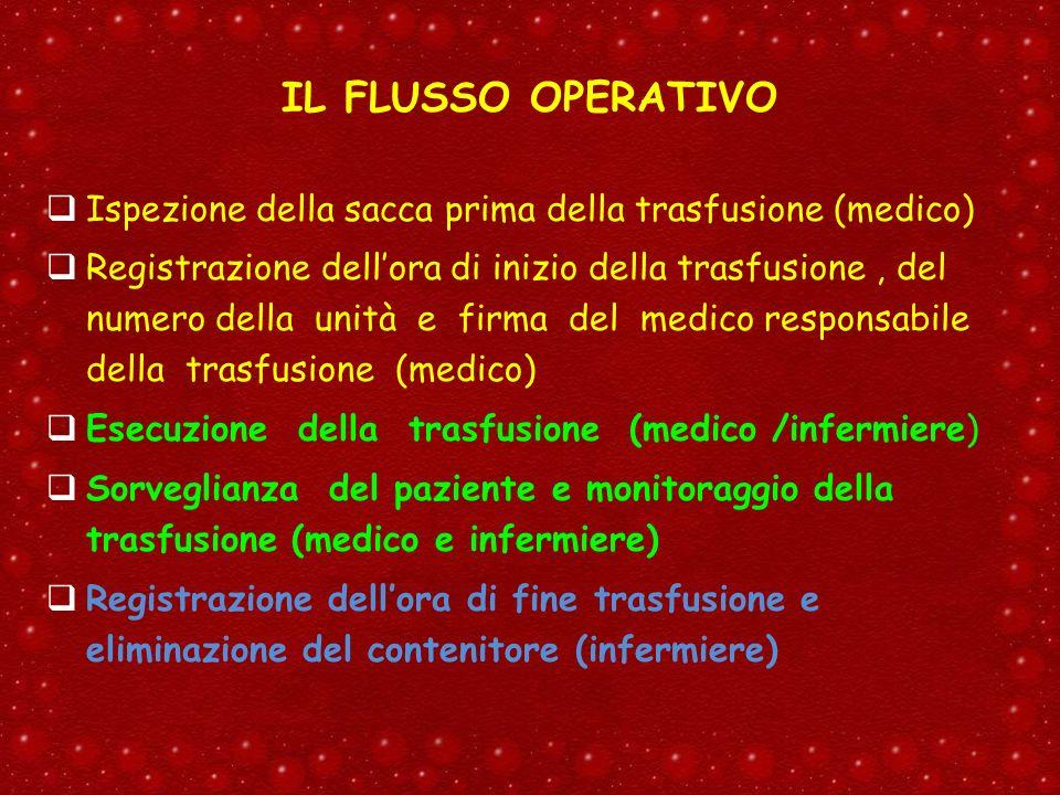 IL FLUSSO OPERATIVO Ispezione della sacca prima della trasfusione (medico) Registrazione dellora di inizio della trasfusione, del numero della unità e