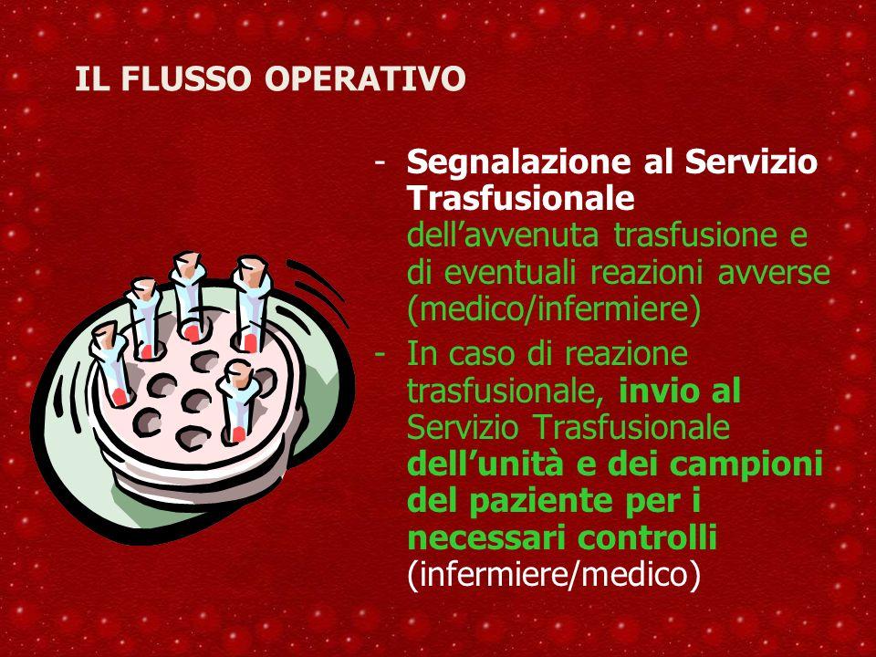 IL FLUSSO OPERATIVO -Segnalazione al Servizio Trasfusionale dellavvenuta trasfusione e di eventuali reazioni avverse (medico/infermiere) -In caso di r