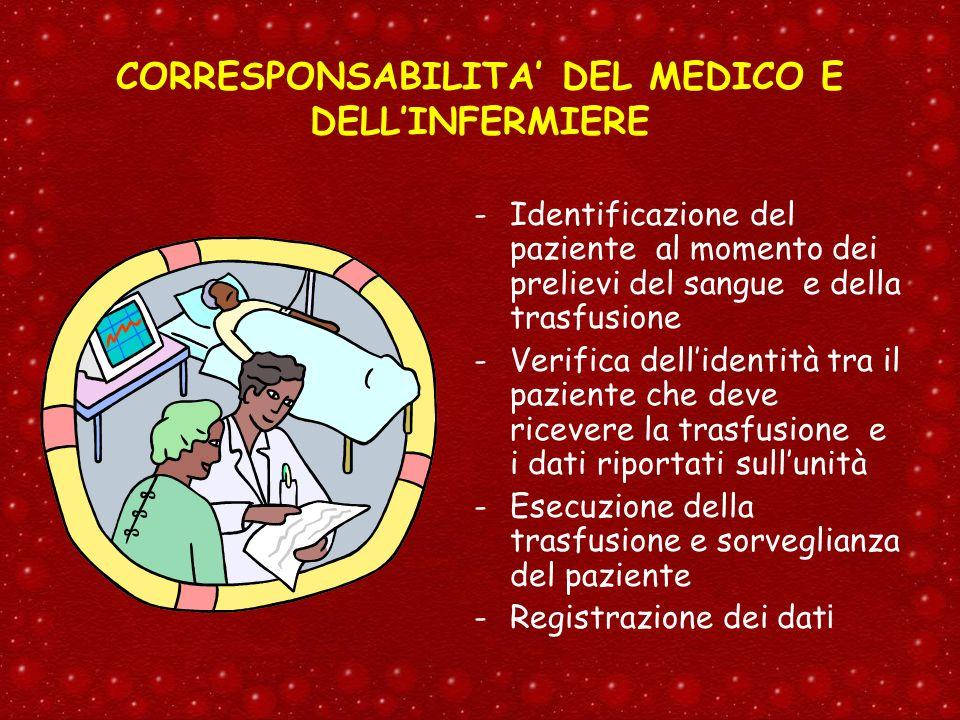 CORRESPONSABILITA DEL MEDICO E DELLINFERMIERE -Identificazione del paziente al momento dei prelievi del sangue e della trasfusione -Verifica dellident