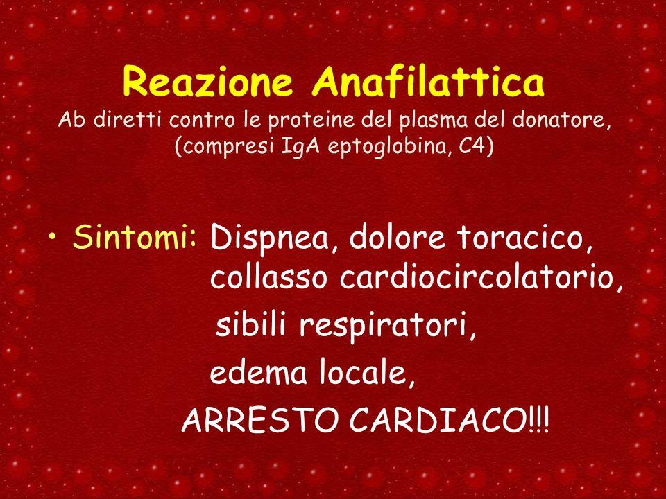 Reazione Anafilattica Ab diretti contro le proteine del plasma del donatore, (compresi IgA eptoglobina, C4) Sintomi: Dispnea, dolore toracico, collass