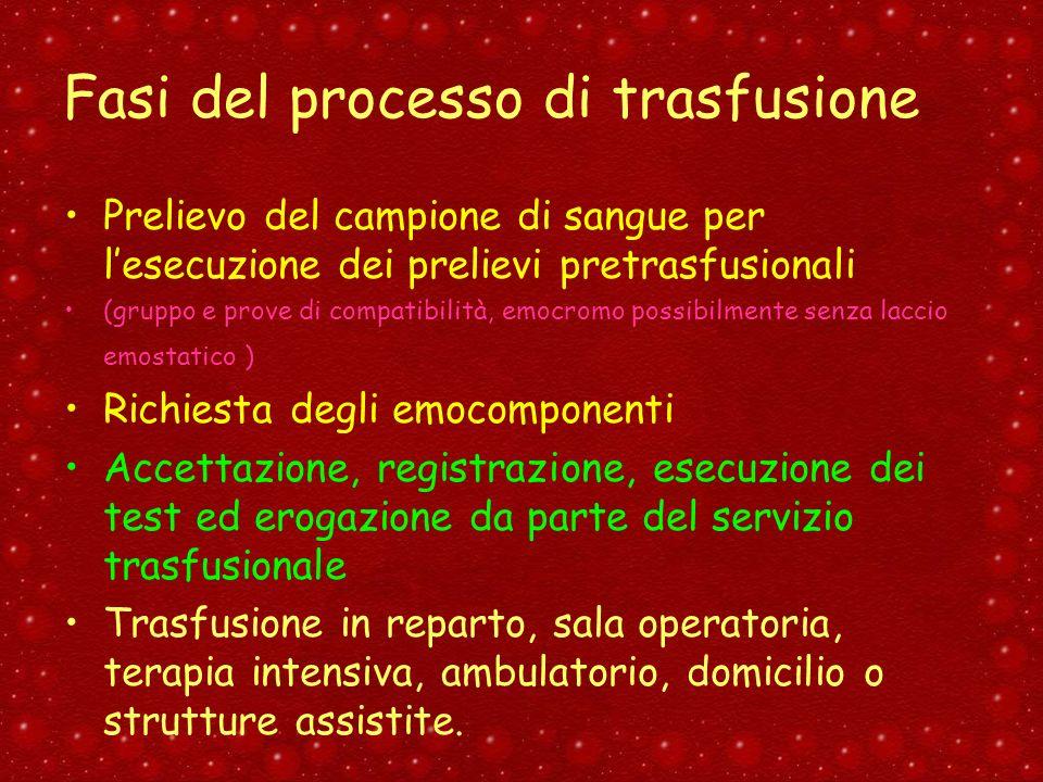 Fasi del processo di trasfusione Prelievo del campione di sangue per lesecuzione dei prelievi pretrasfusionali (gruppo e prove di compatibilità, emocr