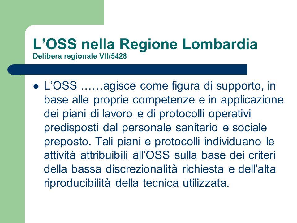 LOSS nella Regione Lombardia Delibera regionale VII/5428 LOSS ……agisce come figura di supporto, in base alle proprie competenze e in applicazione dei