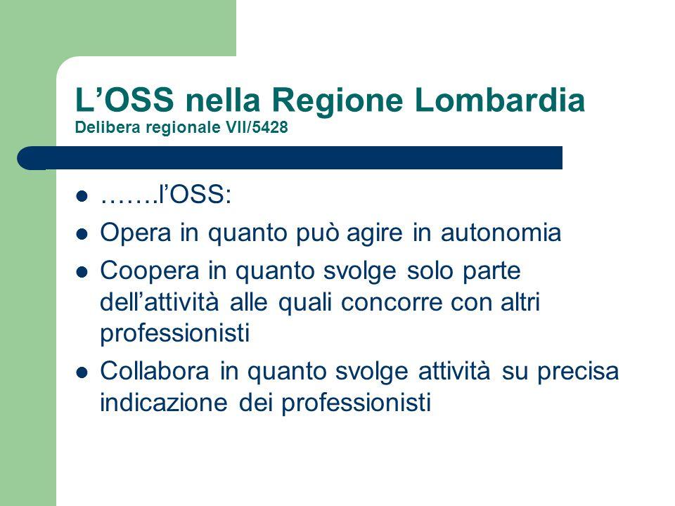 LOSS nella Regione Lombardia Delibera regionale VII/5428 …….lOSS: Opera in quanto può agire in autonomia Coopera in quanto svolge solo parte dellattiv