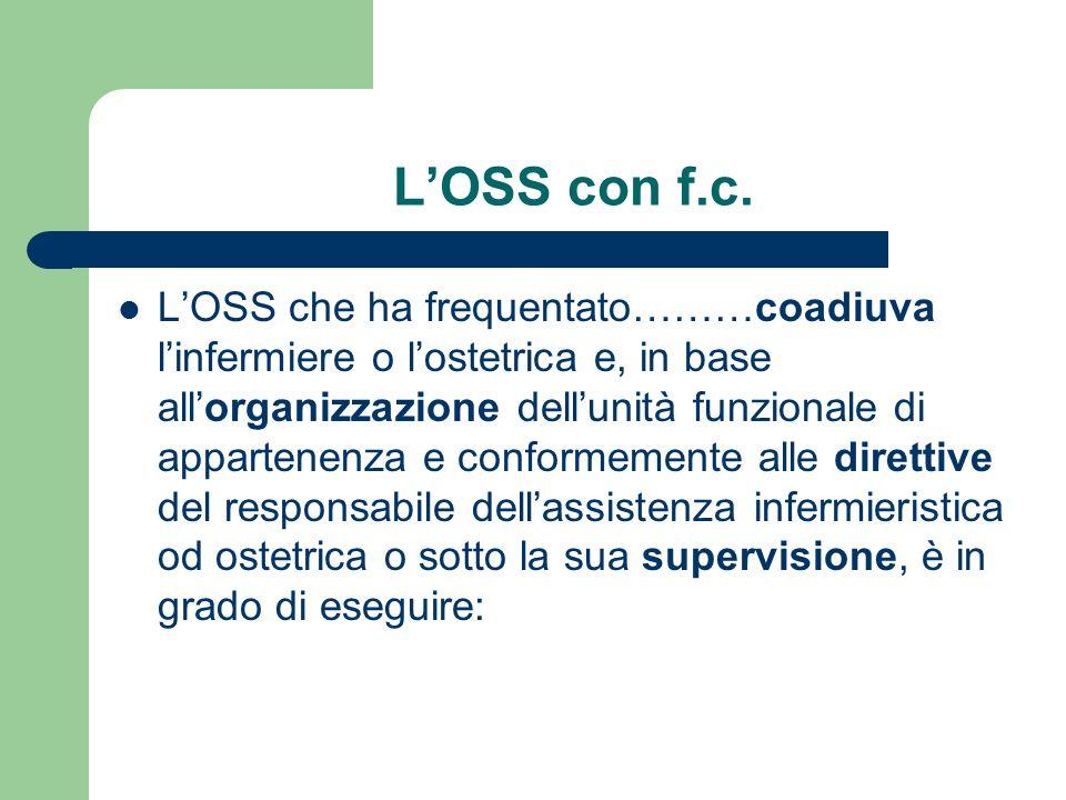 LOSS con f.c. LOSS che ha frequentato………coadiuva linfermiere o lostetrica e, in base allorganizzazione dellunità funzionale di appartenenza e conforme