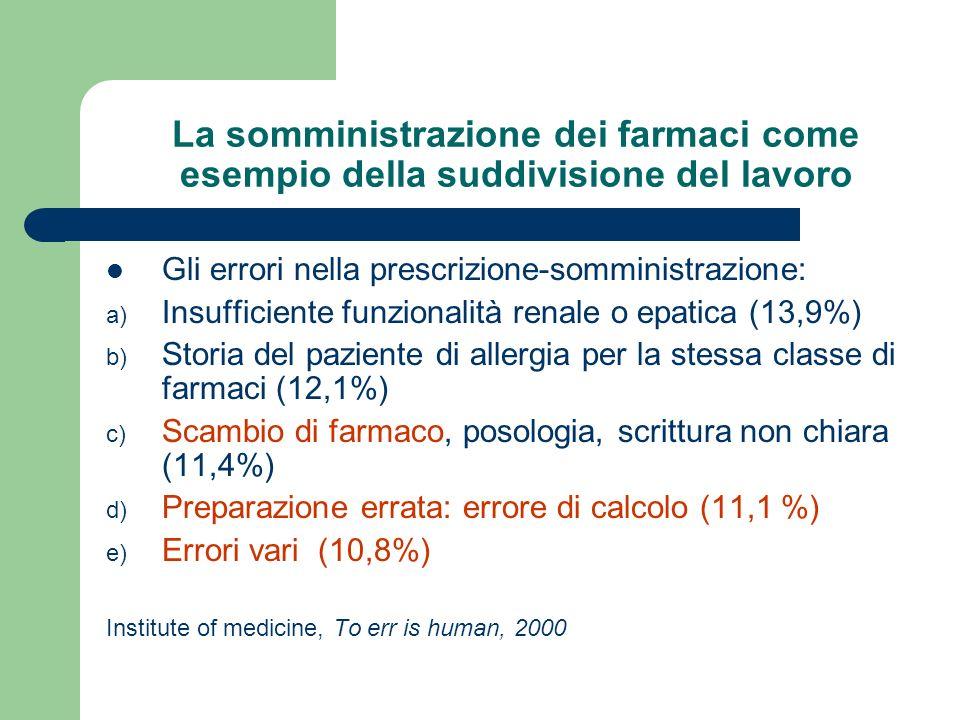 La somministrazione dei farmaci come esempio della suddivisione del lavoro Gli errori nella prescrizione-somministrazione: a) Insufficiente funzionali