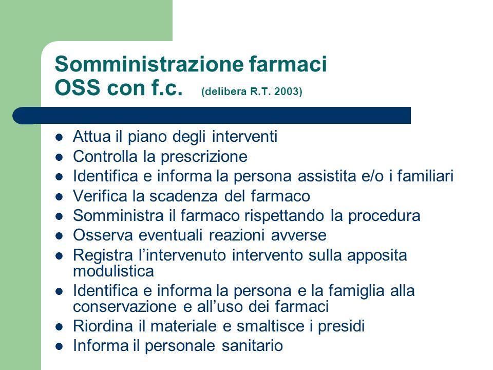 Somministrazione farmaci OSS con f.c. (delibera R.T. 2003) Attua il piano degli interventi Controlla la prescrizione Identifica e informa la persona a