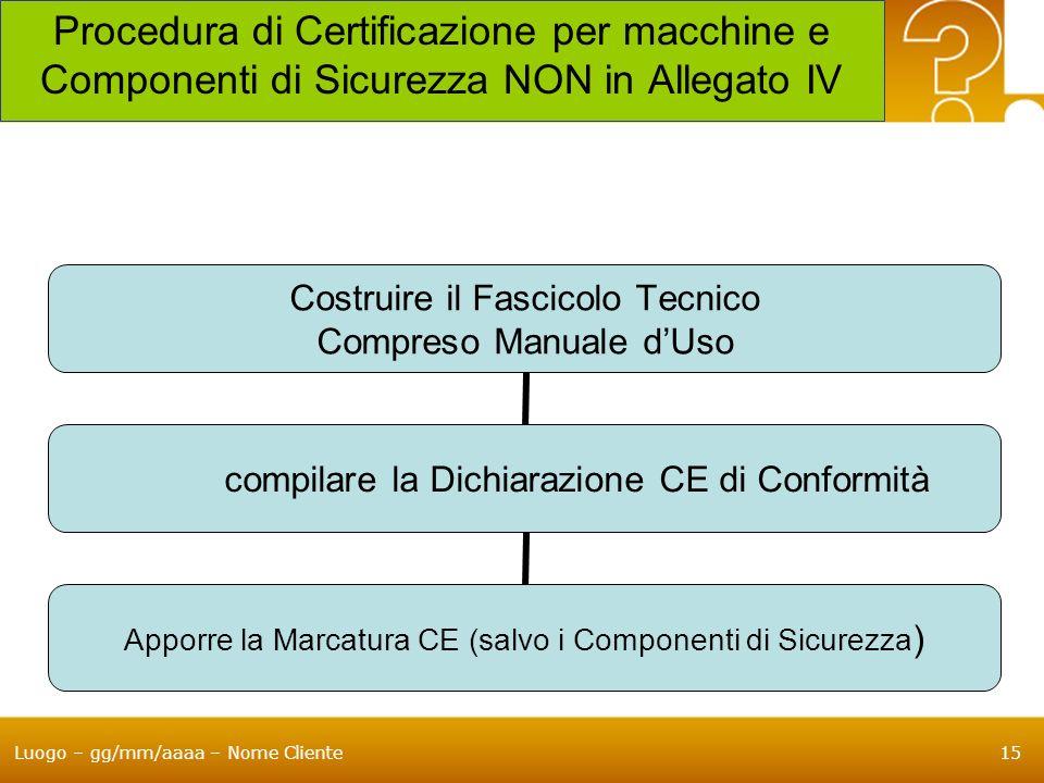 Luogo – gg/mm/aaaa – Nome Cliente15 Procedura di Certificazione per macchine e Componenti di Sicurezza NON in Allegato IV Costruire il Fascicolo Tecni
