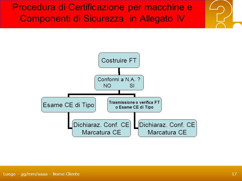 Luogo – gg/mm/aaaa – Nome Cliente17 Procedura di Certificazione per macchine e Componenti di Sicurezza in Allegato IV Costruire FT Conformi a N.A. ? N