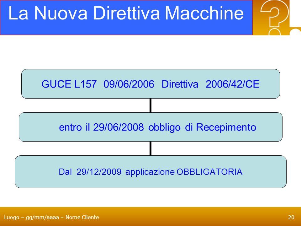 Luogo – gg/mm/aaaa – Nome Cliente20 La Nuova Direttiva Macchine GUCE L157 09/06/2006 Direttiva 2006/42/CE entro il 29/06/2008 obbligo di Recepimento D