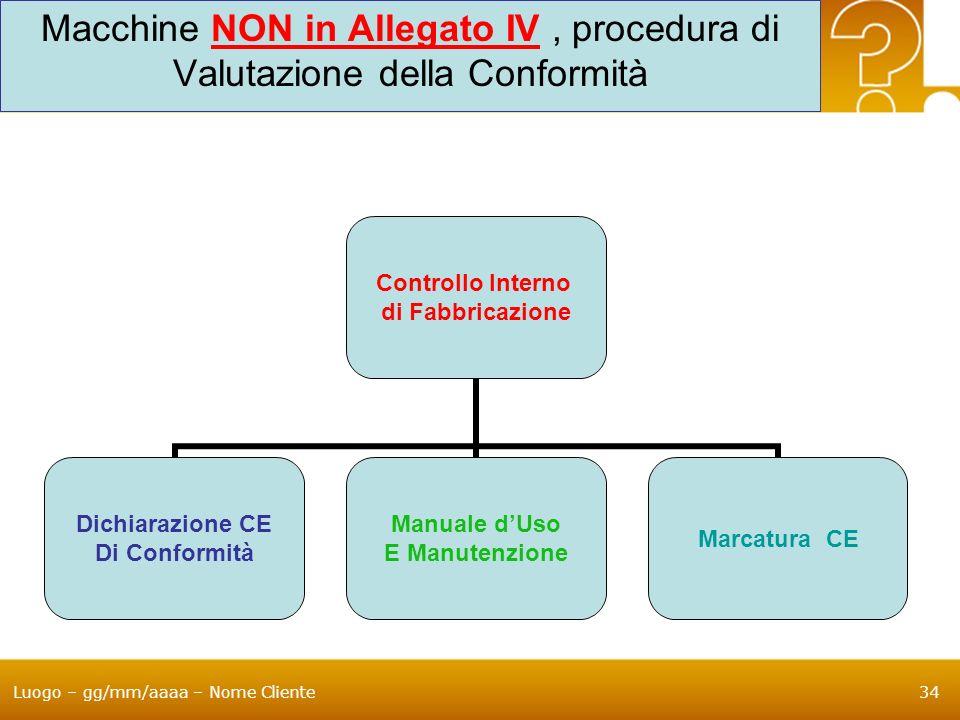 Luogo – gg/mm/aaaa – Nome Cliente34 Macchine NON in Allegato IV, procedura di Valutazione della Conformità Controllo Interno di Fabbricazione Dichiara