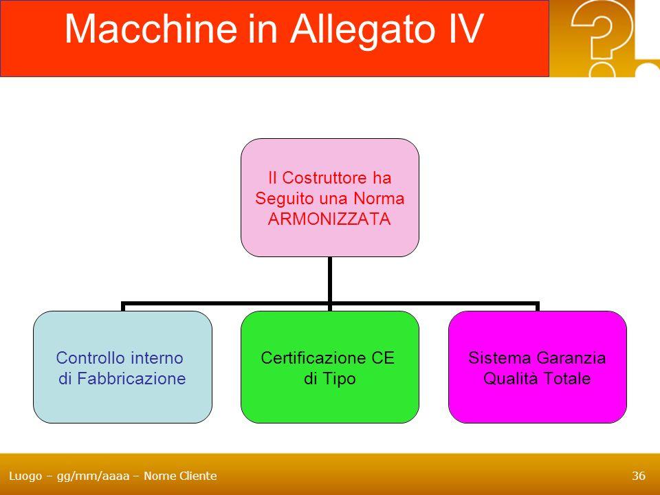 Luogo – gg/mm/aaaa – Nome Cliente36 Macchine in Allegato IV Il Costruttore ha Seguito una Norma ARMONIZZATA Controllo interno di Fabbricazione Certifi