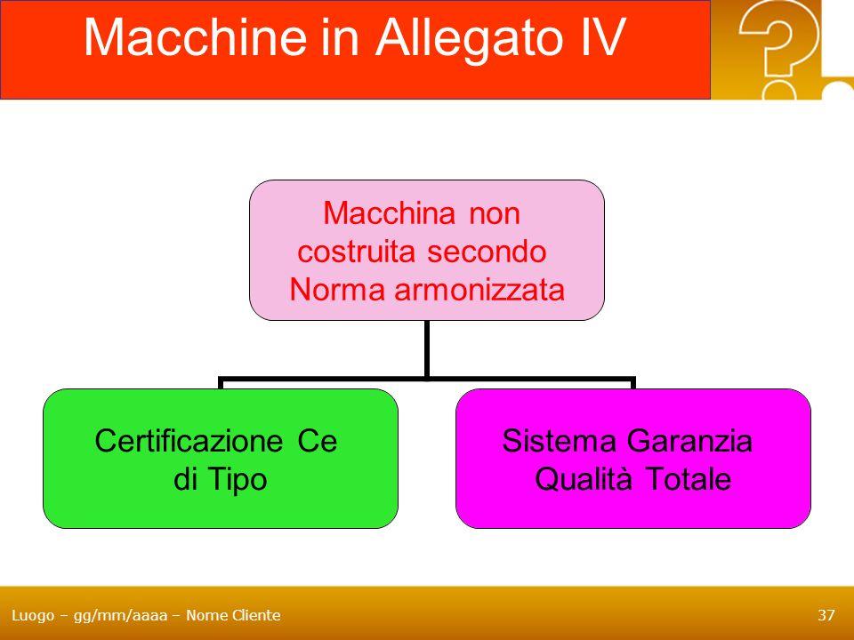 Luogo – gg/mm/aaaa – Nome Cliente37 Macchine in Allegato IV Macchina non costruita secondo Norma armonizzata Certificazione Ce di Tipo Sistema Garanzi
