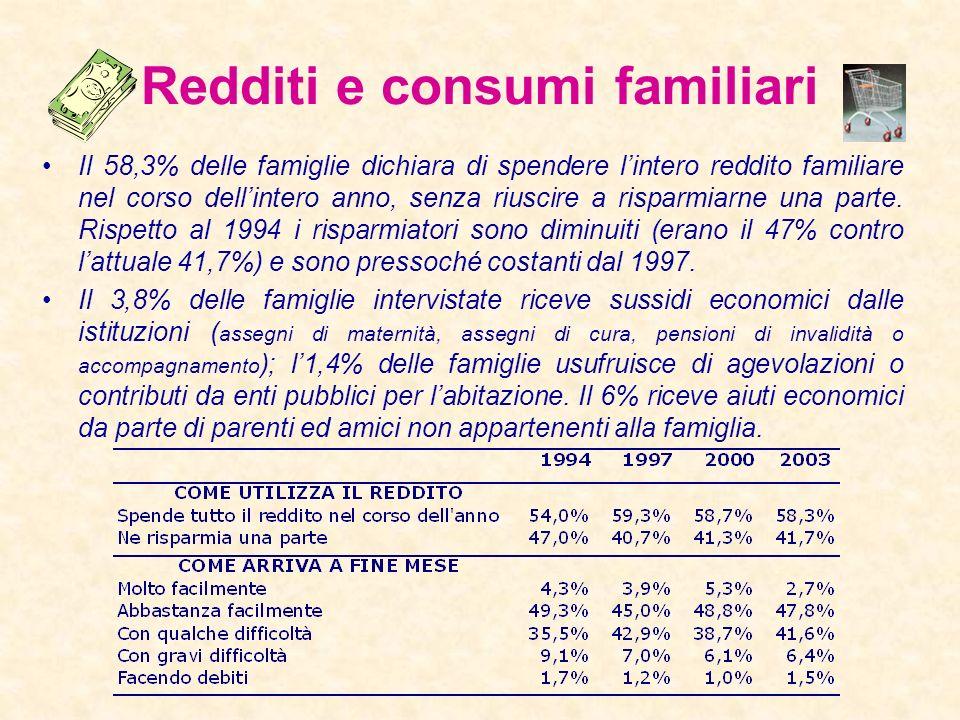 Redditi e consumi familiari Nel 2003 il reddito medio familiare rilevato è di circa 1.750 euro mensili, mentre nel 2000 era di 3.100.000 lire, nel 199