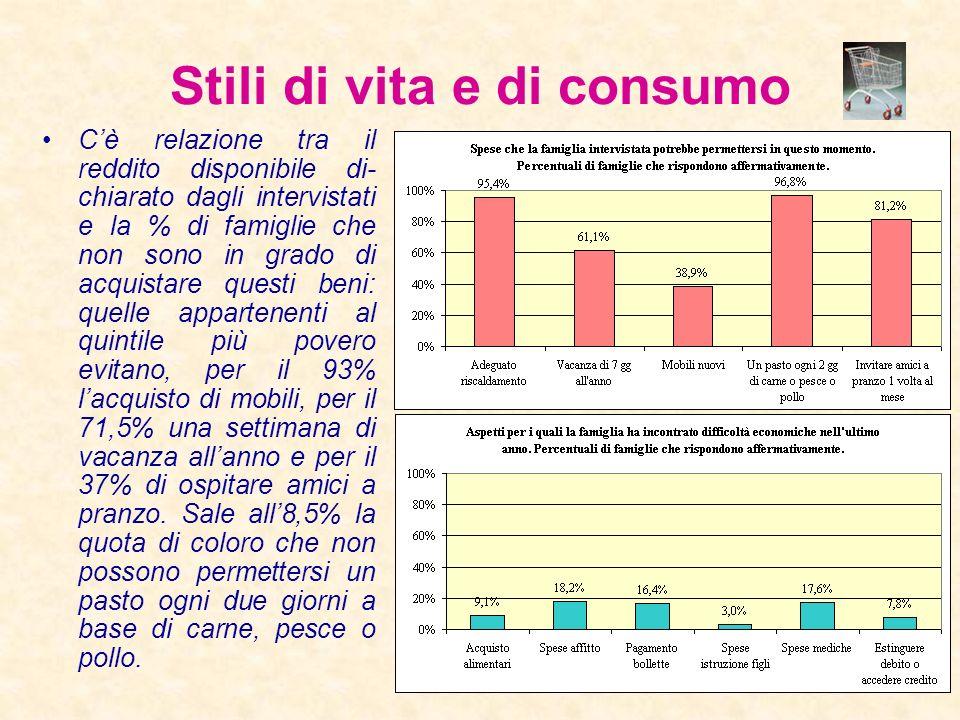 Stili di vita e di consumo