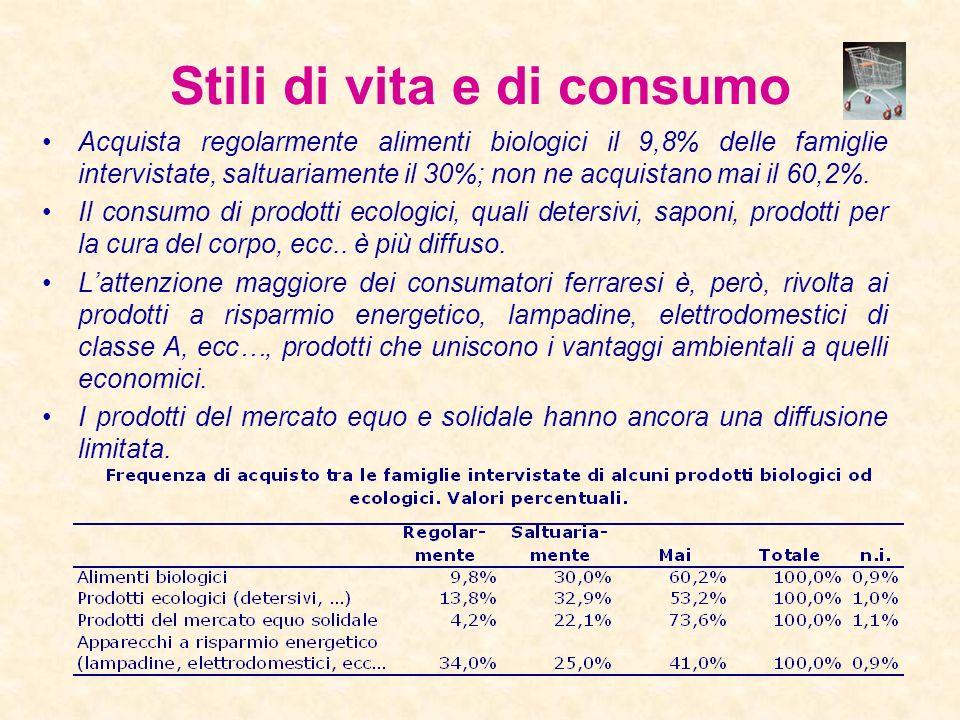 Stili di vita e di consumo In quasi la metà delle famiglie si occupa della spesa sempre e solo una donna, capofamiglia o coniuge del capofamiglia. Se