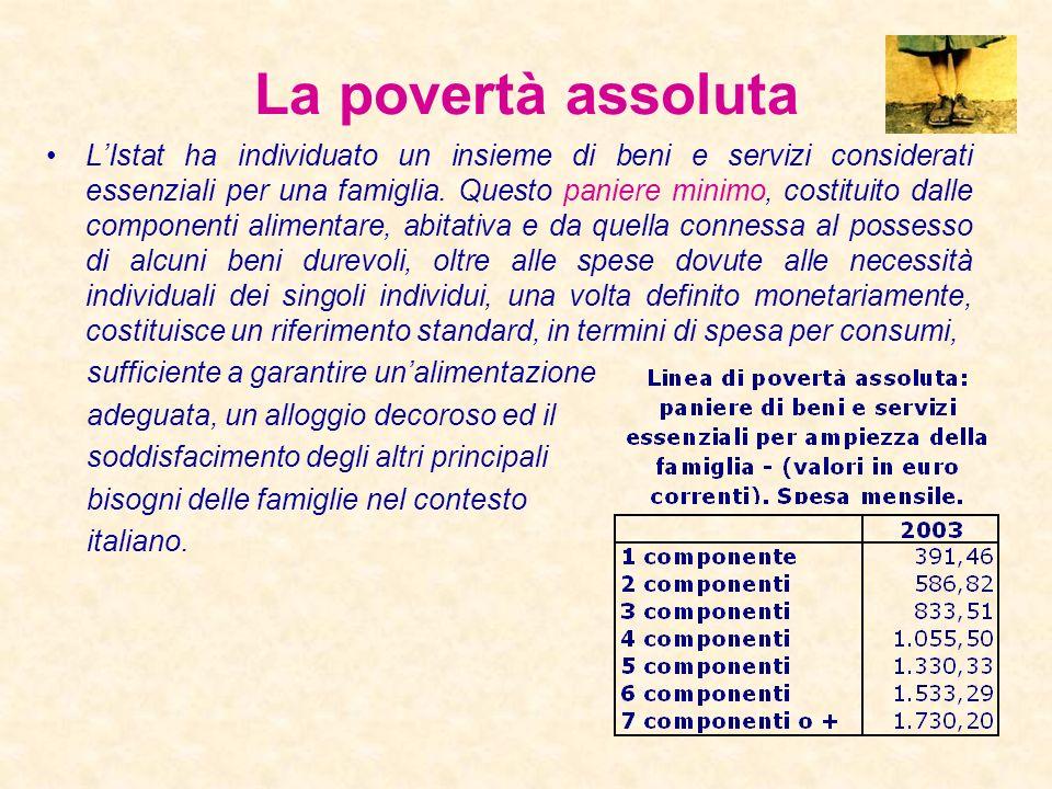 La povertà relativa - Capofamiglia senza titolo di studio (incidenza del 12,5%) o con la sola licenza elementare (incidenza del 7,3%) - Capofamiglia n