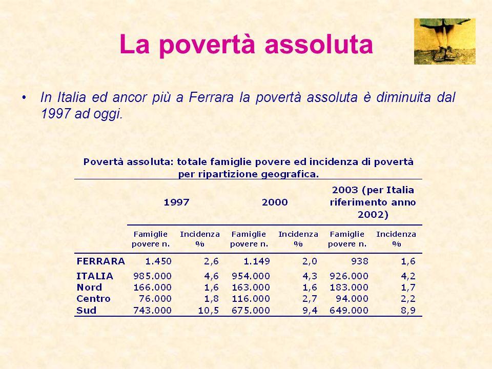 La povertà assoluta LIstat ha individuato un insieme di beni e servizi considerati essenziali per una famiglia. Questo paniere minimo, costituito dall
