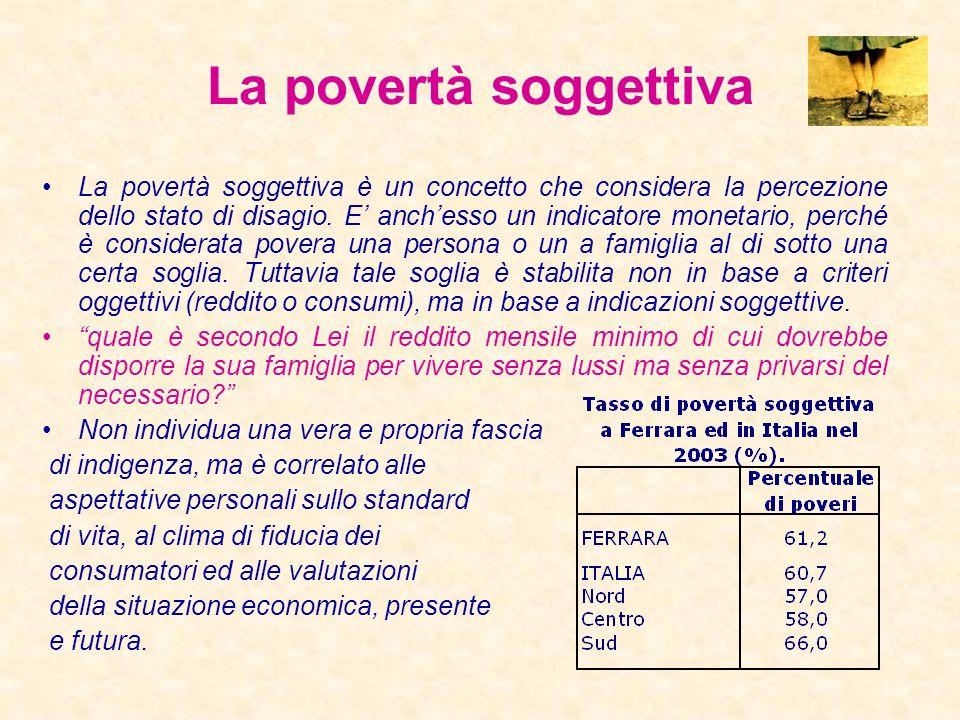 La povertà assoluta In Italia ed ancor più a Ferrara la povertà assoluta è diminuita dal 1997 ad oggi.