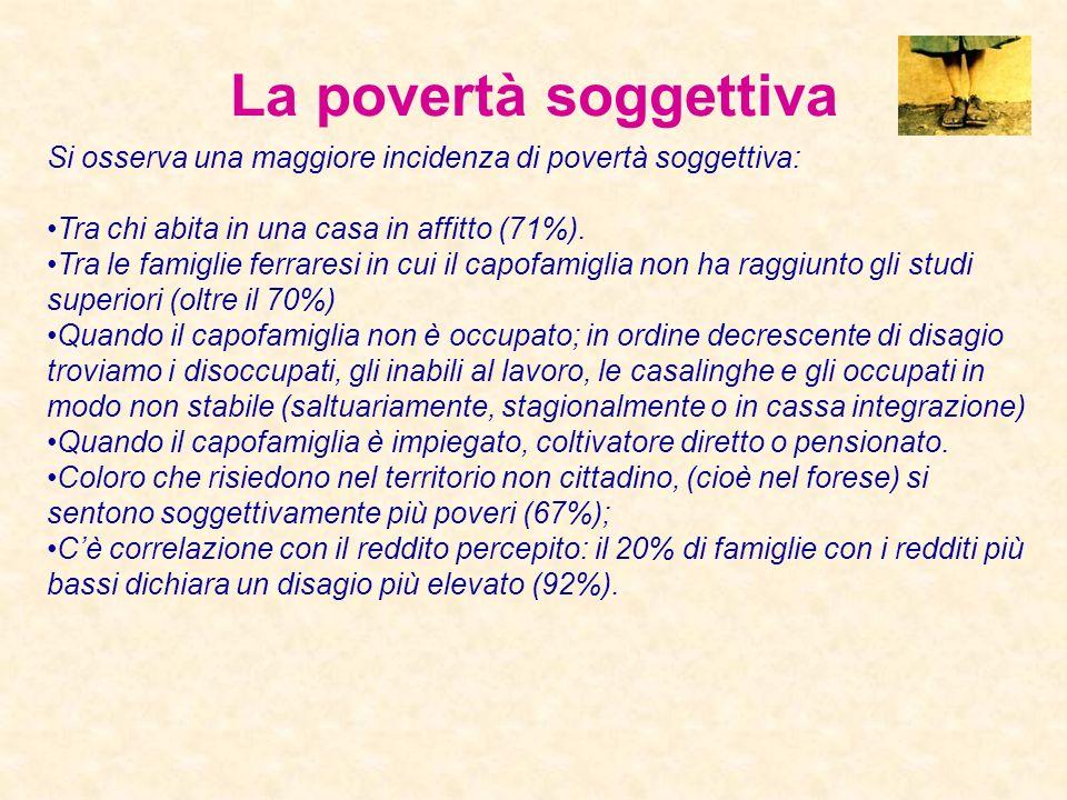 La povertà soggettiva A Ferrara si sentono soggettivamente più povere le famiglie di un solo componente, rispetto a quelle composte da più persone; Le