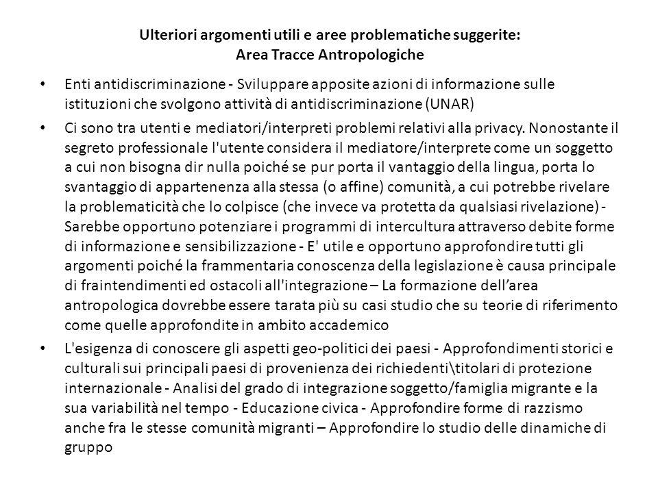 Ulteriori argomenti utili e aree problematiche suggerite: Area Tracce Antropologiche Enti antidiscriminazione - Sviluppare apposite azioni di informaz