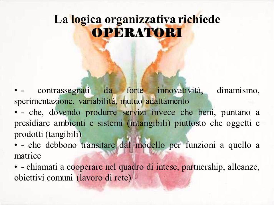 La logica organizzativa richiede OPERATORI - contrassegnati da forte innovatività, dinamismo, sperimentazione, variabilità, mutuo adattamento - che, d