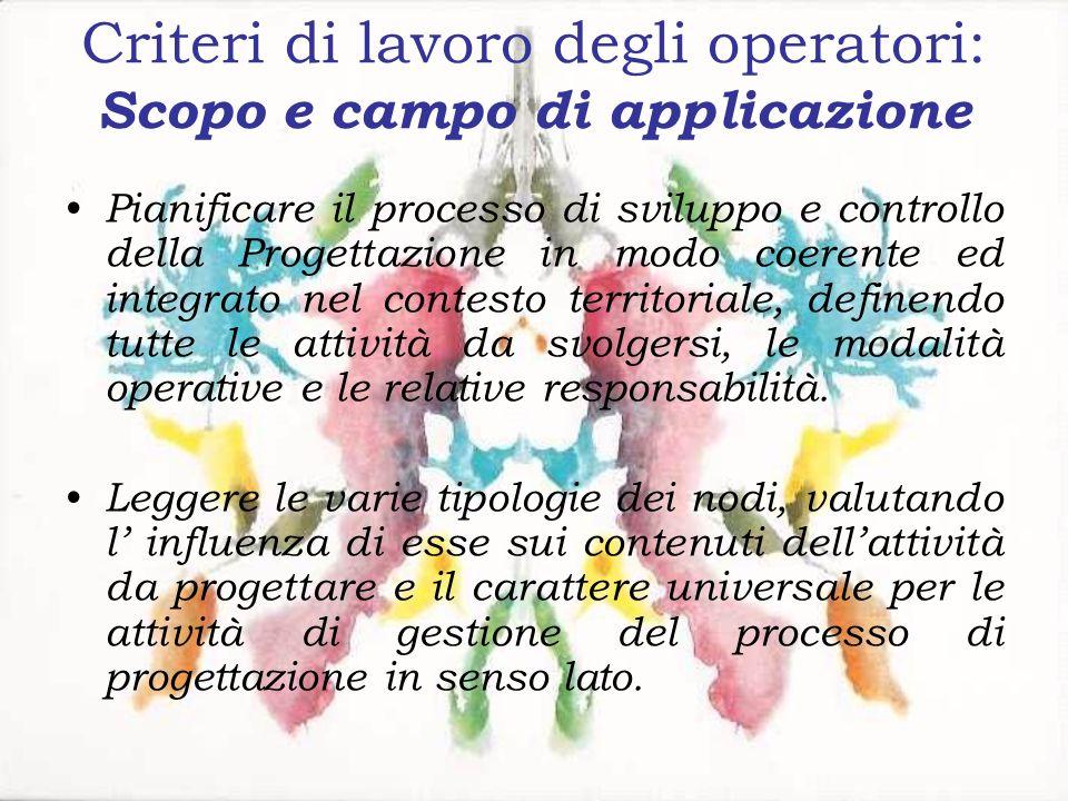 Criteri di lavoro degli operatori: Scopo e campo di applicazione Pianificare il processo di sviluppo e controllo della Progettazione in modo coerente