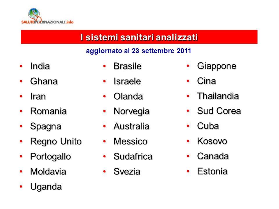 I sistemi sanitari analizzati IndiaIndia GhanaGhana IranIran RomaniaRomania SpagnaSpagna Regno UnitoRegno Unito PortogalloPortogallo MoldaviaMoldavia