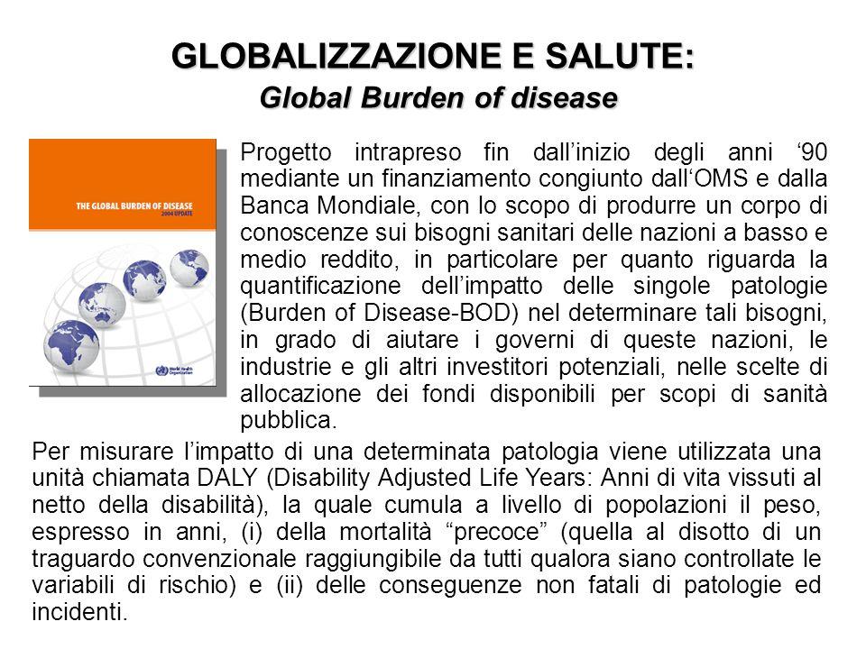 GLOBALIZZAZIONE E SALUTE: Global Burden of disease Global Burden of disease Progetto intrapreso fin dallinizio degli anni 90 mediante un finanziamento