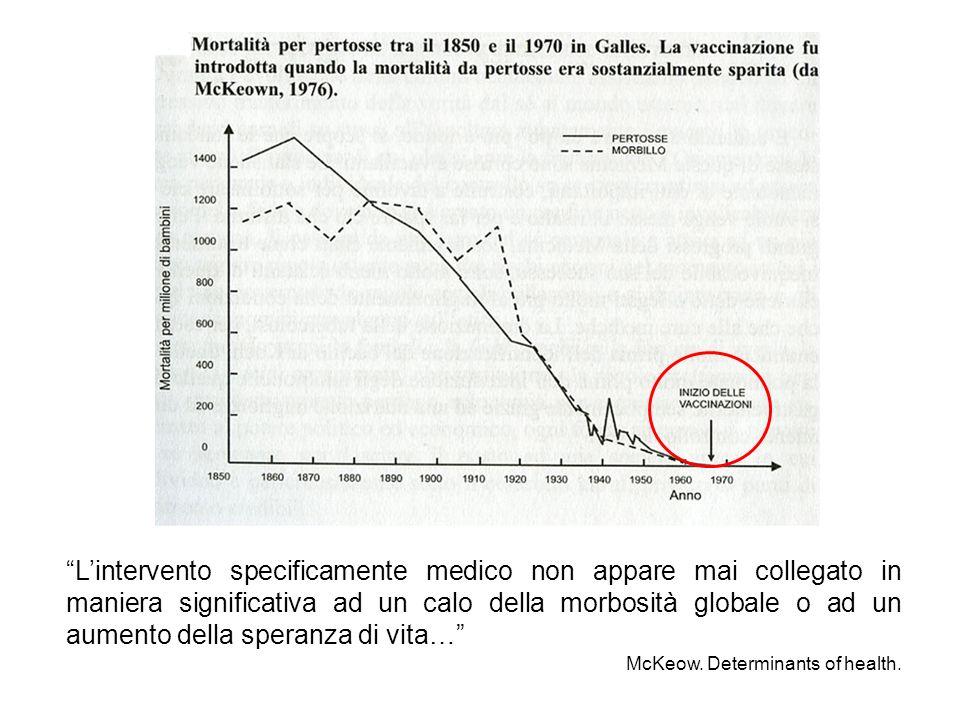 Lintervento specificamente medico non appare mai collegato in maniera significativa ad un calo della morbosità globale o ad un aumento della speranza