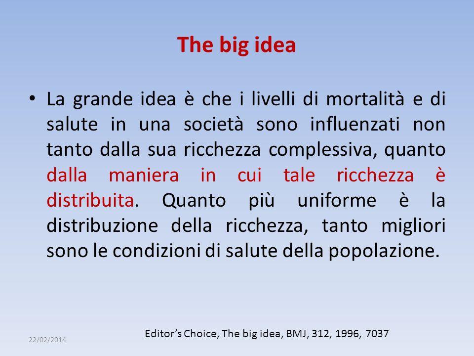 22/02/2014 The big idea La grande idea è che i livelli di mortalità e di salute in una società sono influenzati non tanto dalla sua ricchezza compless