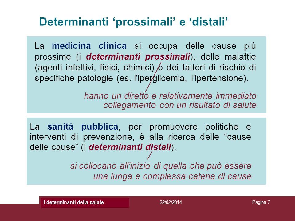 Titolo Presentazione22/02/2014Titolo PresentazionePagina 7 Determinanti prossimali e distali La medicina clinica si occupa delle cause più prossime (i