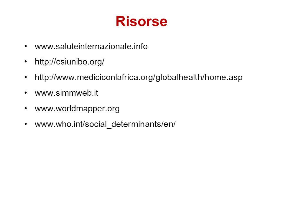 www.saluteinternazionale.info http://csiunibo.org/ http://www.mediciconlafrica.org/globalhealth/home.asp www.simmweb.it www.worldmapper.org www.who.in