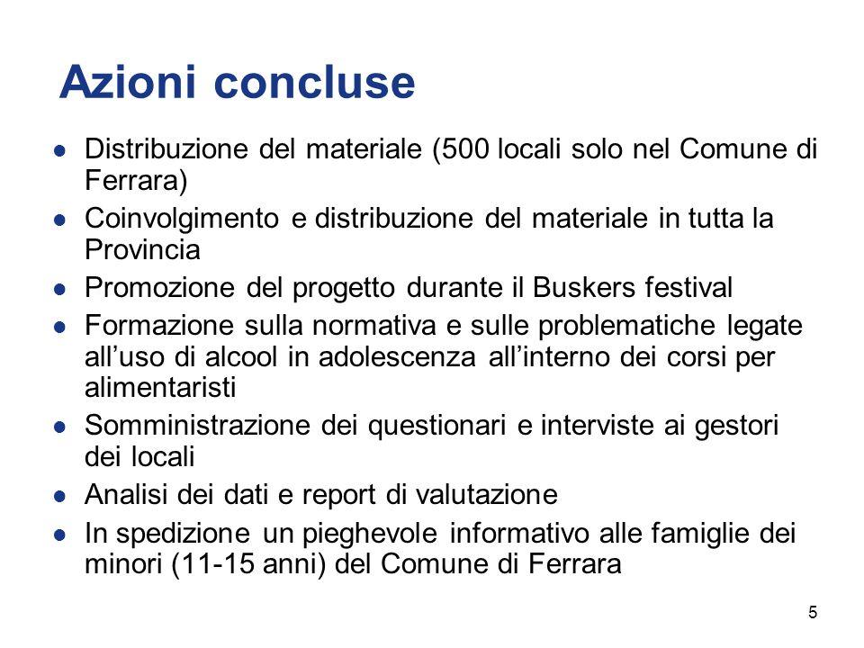 Azioni concluse Distribuzione del materiale (500 locali solo nel Comune di Ferrara) Coinvolgimento e distribuzione del materiale in tutta la Provincia