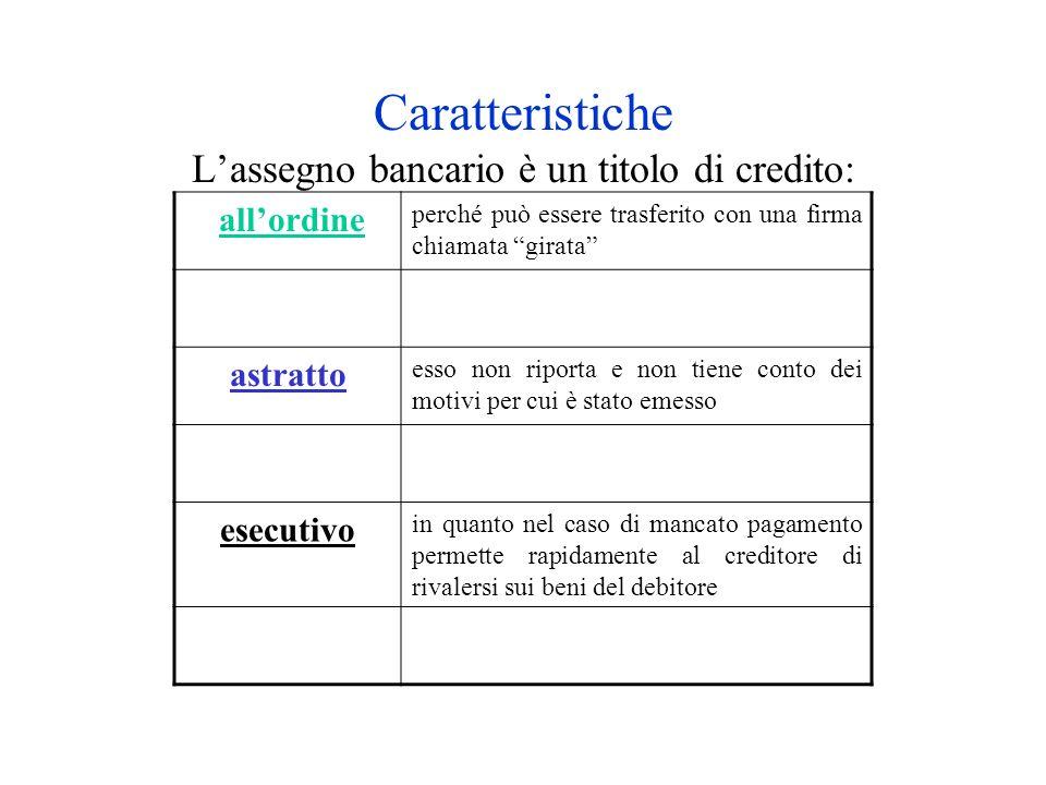 Titoli di credito Lassegno, come la cambiale, è un titolo di credito in quanto presenta i seguenti caratteri: TITOLI DI CREDITO Caratteri attestano le